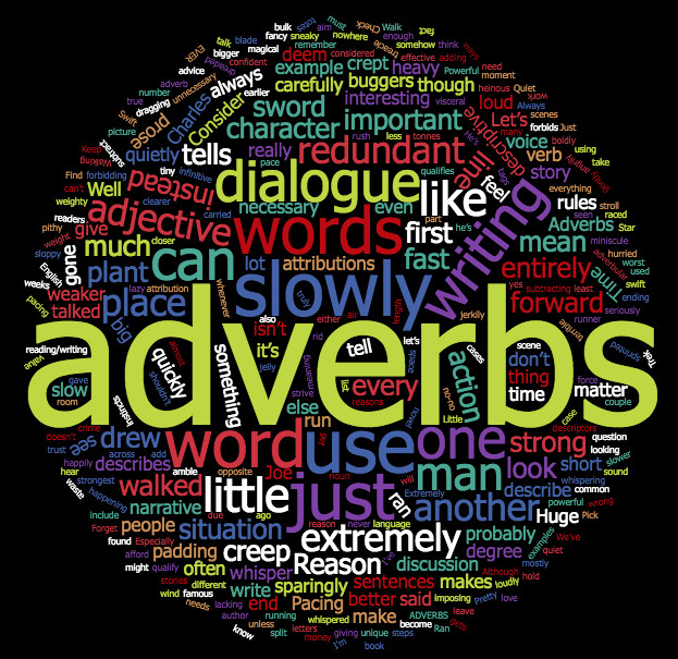 Adverbs Devin Madson